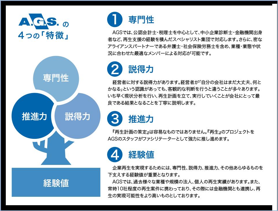 AGSの4つの特徴