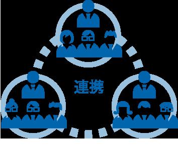 チームワークのイメージ図